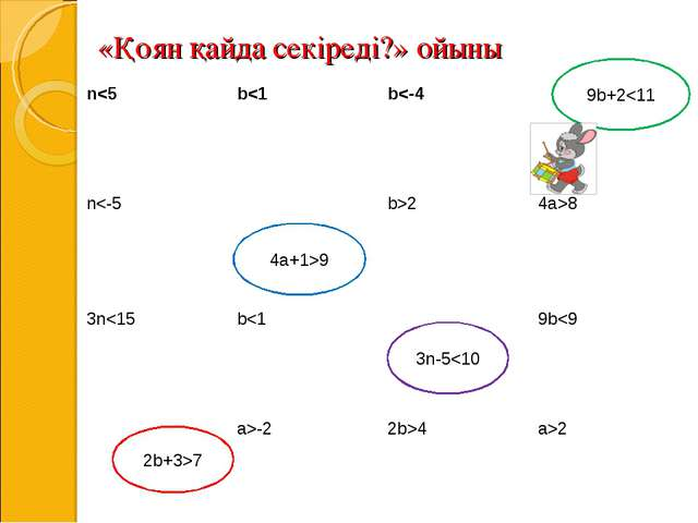 «Қоян қайда секіреді?» ойыны 2b+3>7 9b+29 3n-5