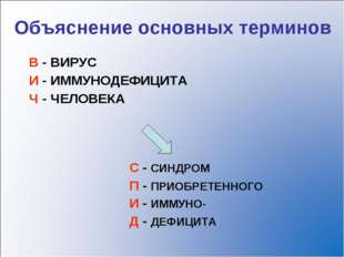 Объяснение основных терминов В - ВИРУС И - ИММУНОДЕФИЦИТА Ч - ЧЕЛОВЕКА С - СИ