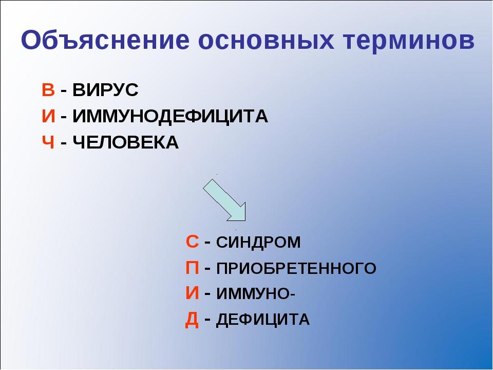 Объяснение основных терминов В - ВИРУС И - ИММУНОДЕФИЦИТА Ч - ЧЕЛОВЕКА С - СИ...