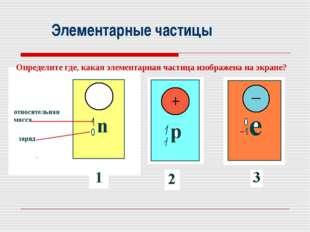 Элементарные частицы Определите где, какая элементарная частица изображена на