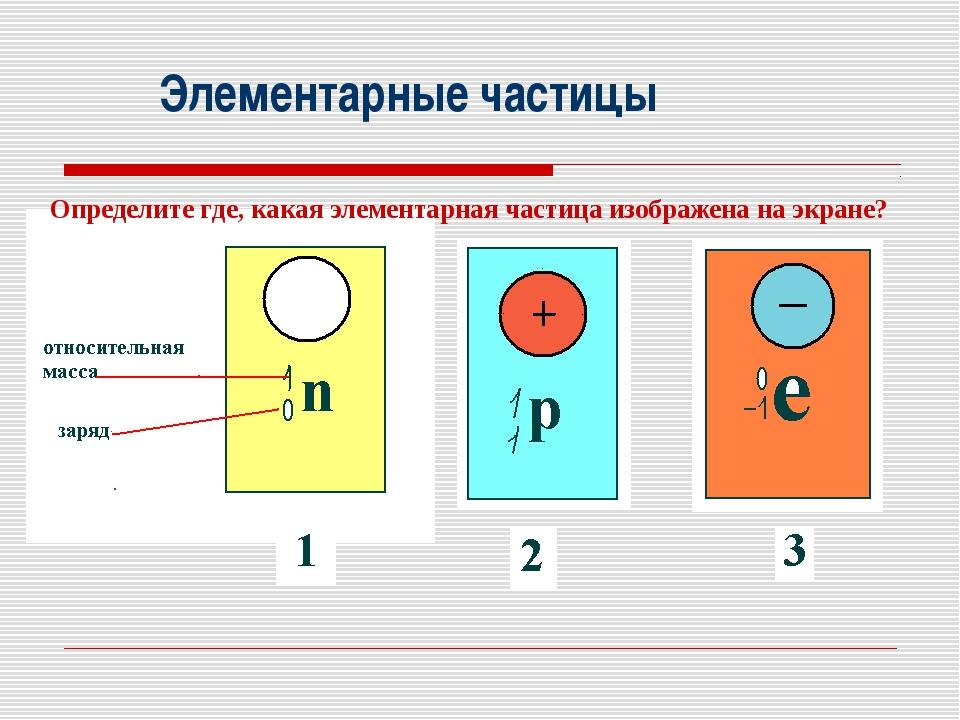 Элементарные частицы Определите где, какая элементарная частица изображена на...