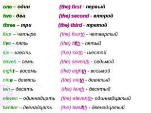 one – один (the) first - первый two - два (the) second - второй three – три