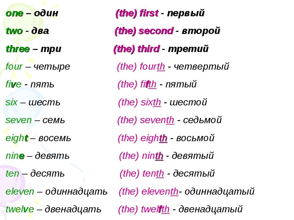 one – один (the) first - первый two - два (the) second - второй three – три...