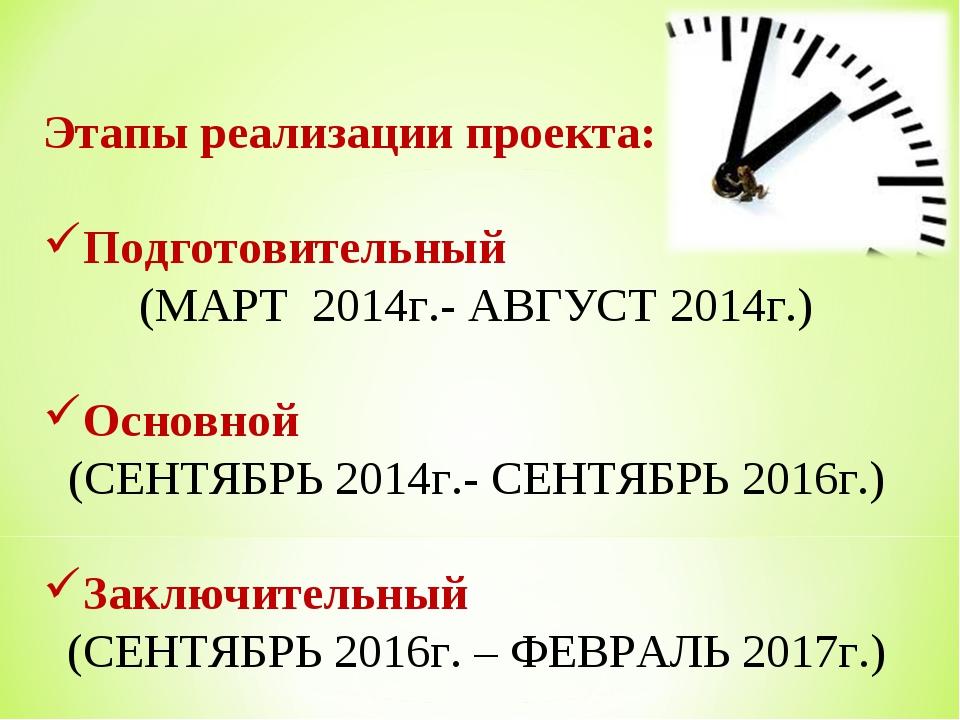 Этапы реализации проекта: Подготовительный (МАРТ 2014г.- АВГУСТ 2014г.) Основ...