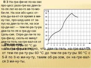 B3На графике показан процесс разогрева двигателя легкового ав