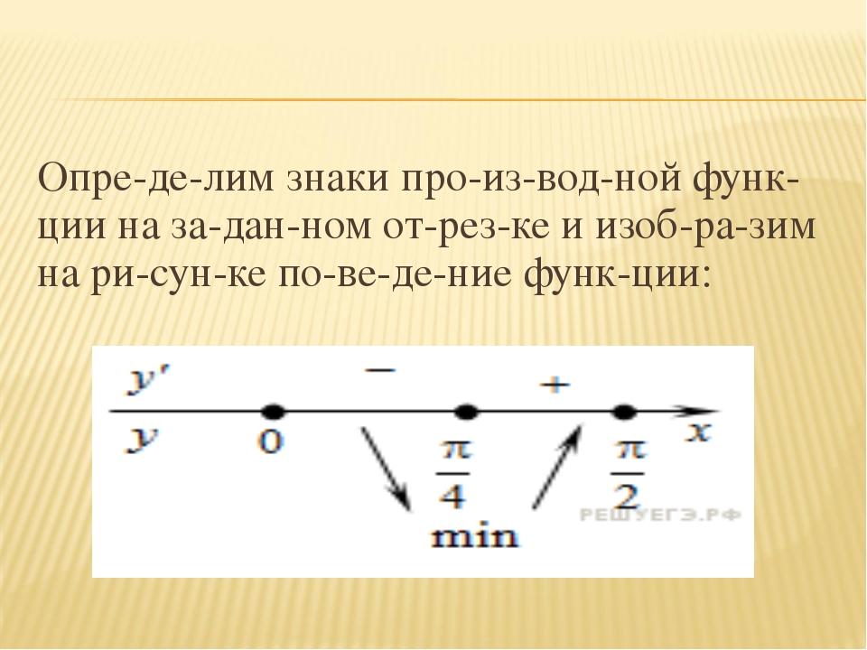 Определим знаки производной функции на заданном отрезке и изобраз...