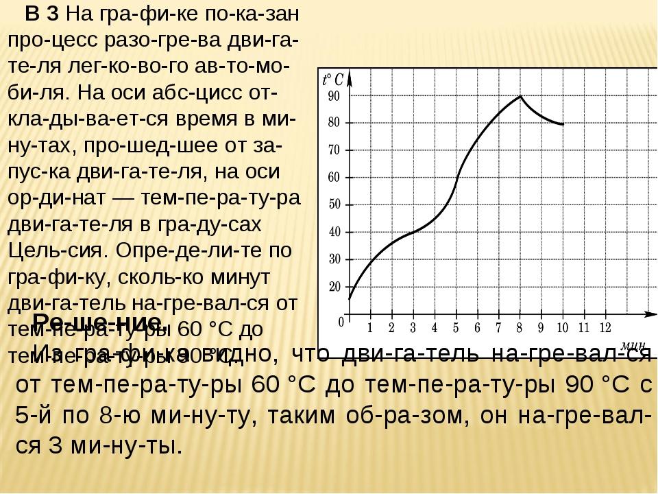 B3На графике показан процесс разогрева двигателя легкового ав...