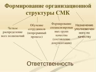 Формирование организационной структуры СМК Четкое распределение всех полномоч