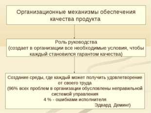 Организационные механизмы обеспечения качества продукта Роль руководства (соз