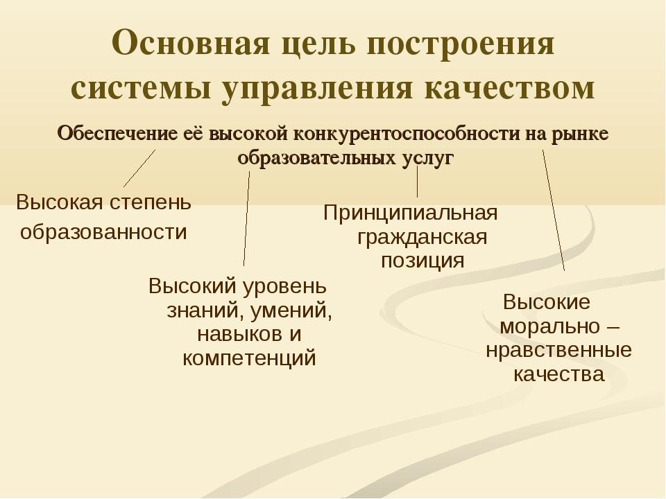 Основная цель построения системы управления качеством Обеспечение её высокой...