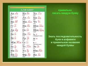 Знать последовательность букв в алфавите и правильное название каждой буквы п