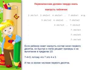 Первоклассник должен твердо знать наизусть таблички: Если ребенок знает наизу