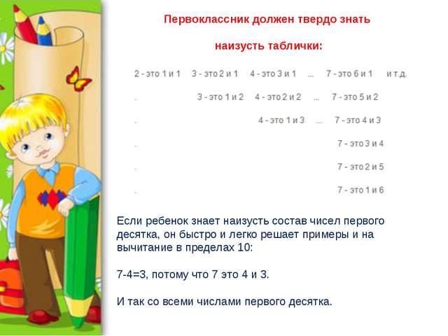 Первоклассник должен твердо знать наизусть таблички: Если ребенок знает наизу...