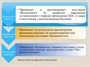 Решения комиссии оформляется протоколами