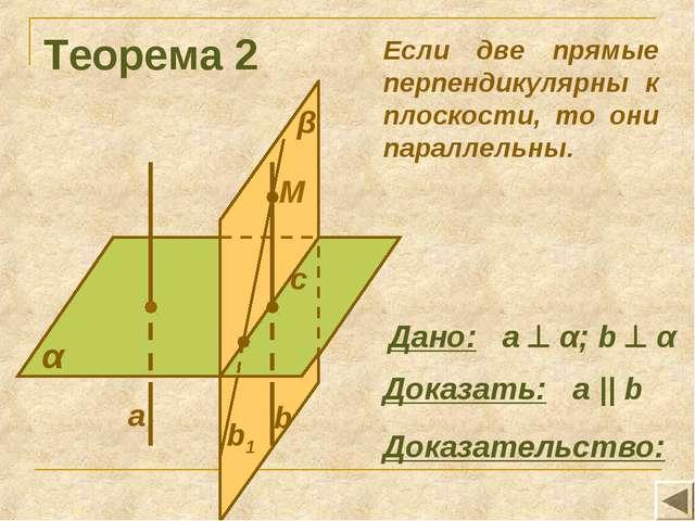 Теорема 2 α Доказать: а || b Доказательство: Если две прямые перпендикулярны...