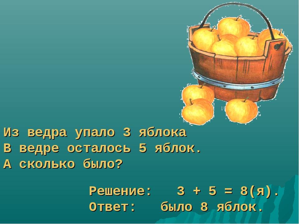 Из ведра упало 3 яблока В ведре осталось 5 яблок. А сколько было? Решение: 3...