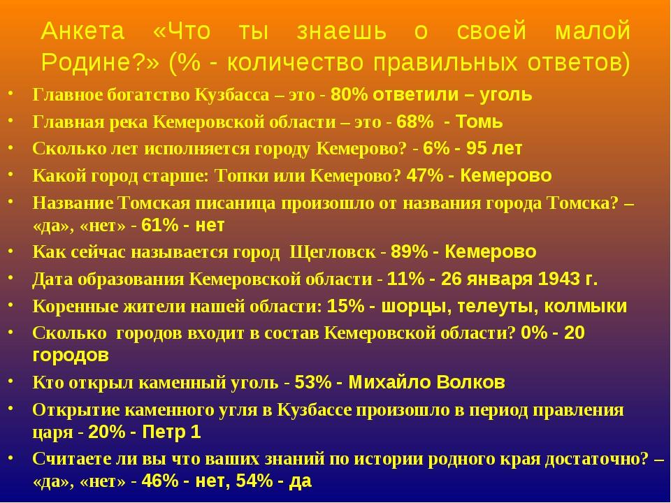 Анкета «Что ты знаешь о своей малой Родине?» (% - количество правильных ответ...
