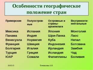 Особенности географическое положение стран * Почивалова А.Н. ПриморскиеПолуо