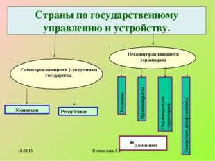 Страны по государственному управлению и устройству. Самоуправляющиеся (сувере