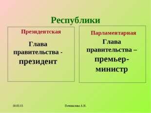 Республики Президентская Парламентарная Глава правительства - президент Глава