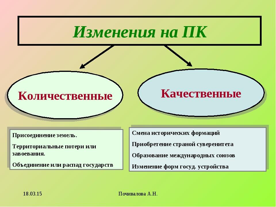 Количественные Изменения на ПК Качественные Присоединение земель. Территориал...