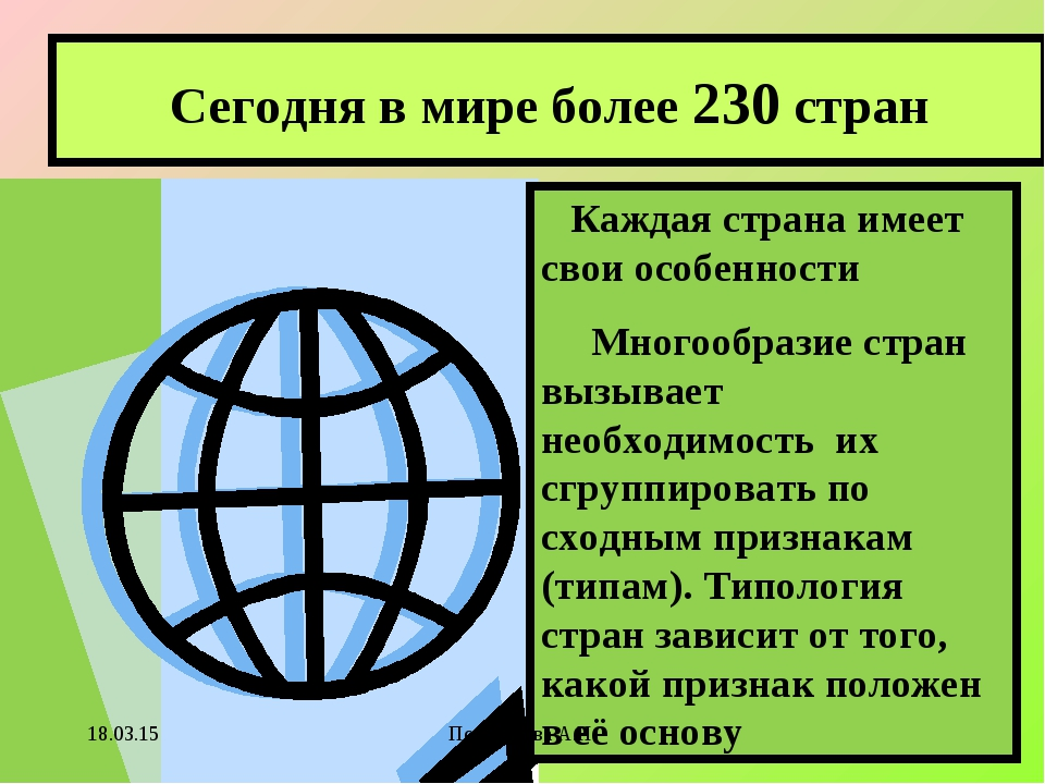 Сегодня в мире более 230 стран Каждая страна имеет свои особенности Многообра...