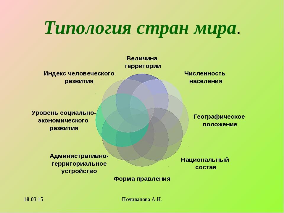 Типология стран мира. * Почивалова А.Н. Почивалова А.Н.