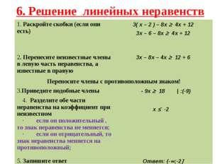 6. Решение линейных неравенств 1. Раскройте скобки (если они есть) 3( x – 2