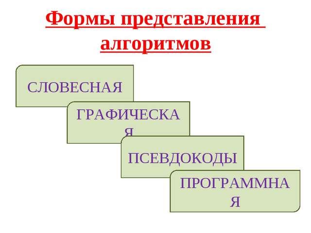 Формы представления алгоритмов СЛОВЕСНАЯ ГРАФИЧЕСКАЯ ПСЕВДОКОДЫ ПРОГРАММНАЯ