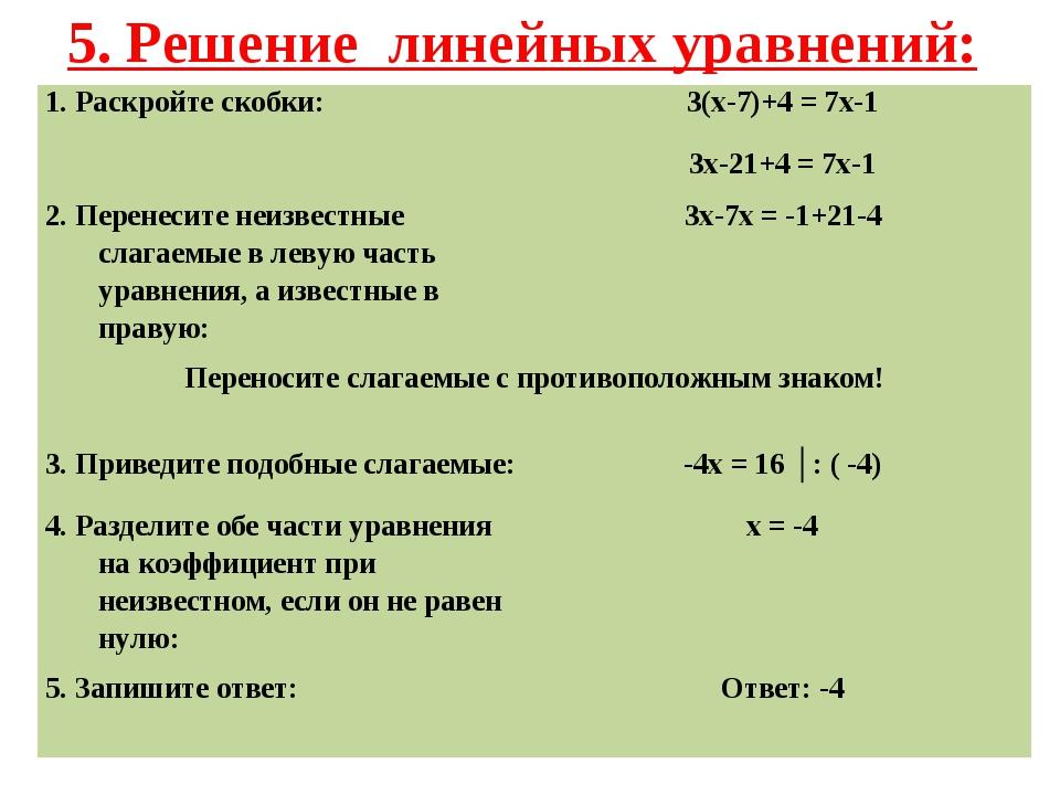 5. Решение линейных уравнений: 1. Раскройте скобки:3(х-7)+4 = 7х-1 3х-21+4 =...