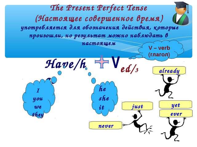 The Present Perfect Tense (Настоящее совершенное время) употребляется для обо...