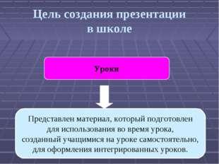 Цель создания презентации в школе Уроки Представлен материал, который подгото