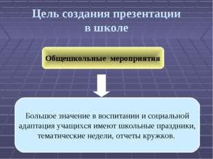 Цель создания презентации в школе Большое значение в воспитании и социальной