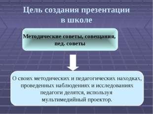 Цель создания презентации в школе О своих методических и педагогических наход