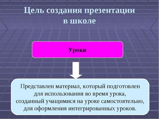 Цель создания презентации в школе Уроки Представлен материал, который подгото...