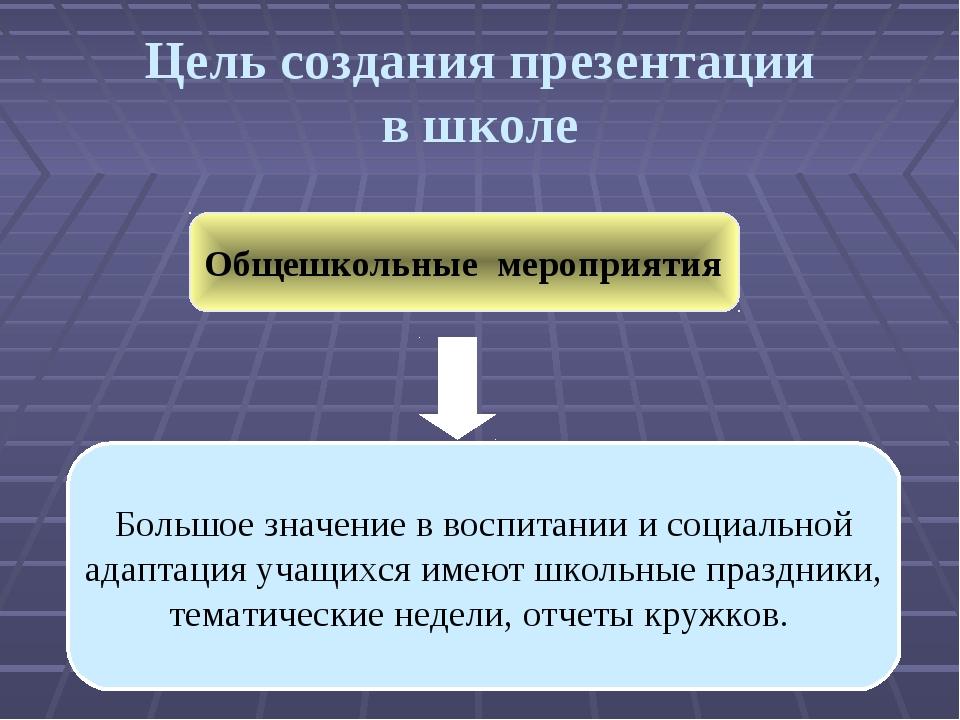 Цель создания презентации в школе Большое значение в воспитании и социальной...