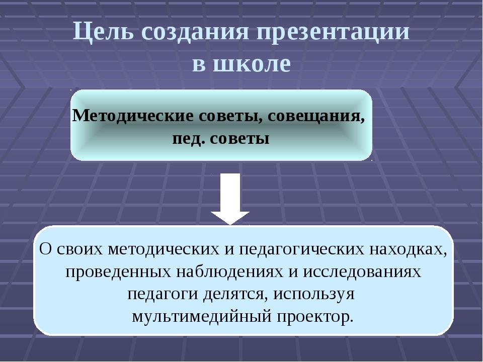 Цель создания презентации в школе О своих методических и педагогических наход...