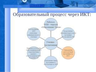 Образовательный процесс через ИКТ: