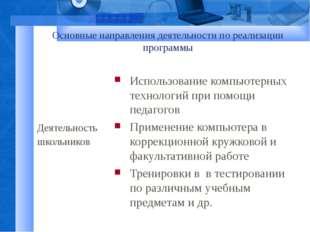 Основные направления деятельности по реализации программы Деятельность школьн