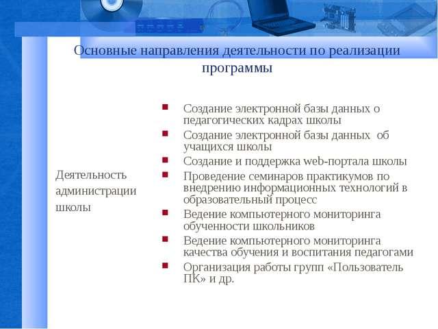 Основные направления деятельности по реализации программы Деятельность админи...