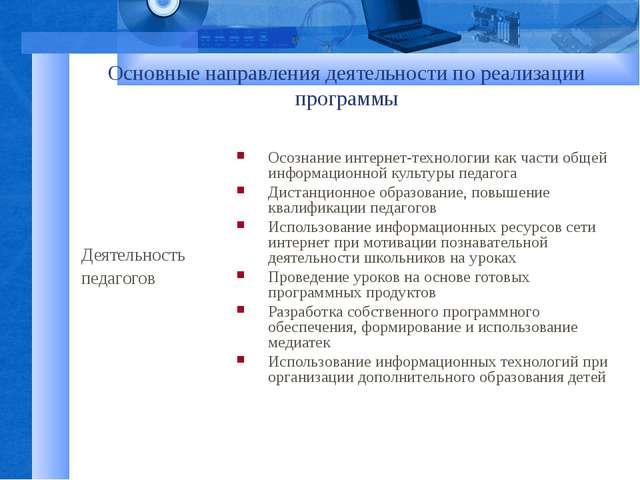 Основные направления деятельности по реализации программы Деятельность педаго...