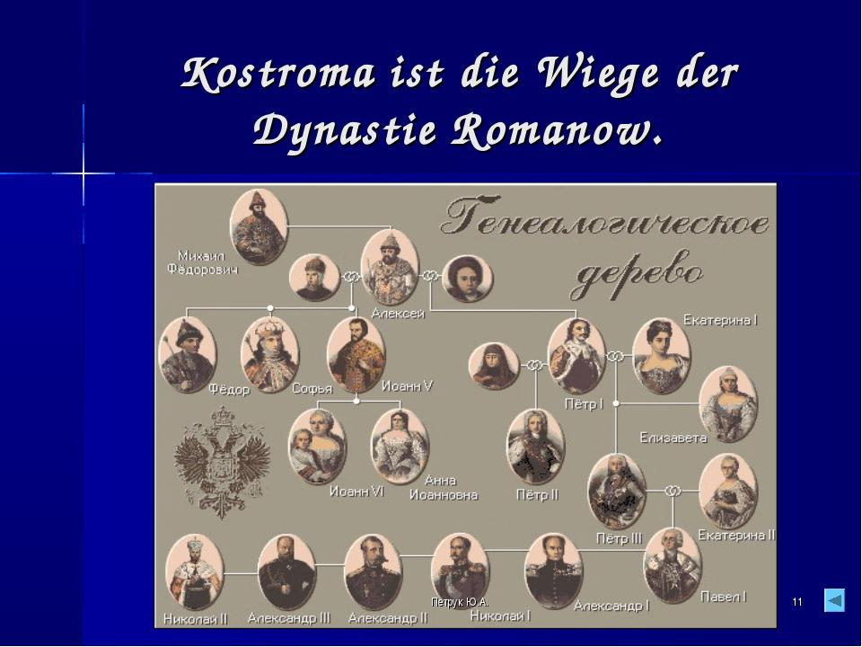 * Kostroma ist die Wiege der Dynastie Romanow. Петрук Ю.А. Петрук Ю.А.