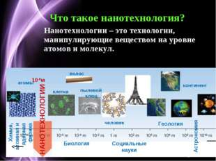 10-8м Что такое нанотехнология? Нанотехнологии – это технологии, манипулирующ