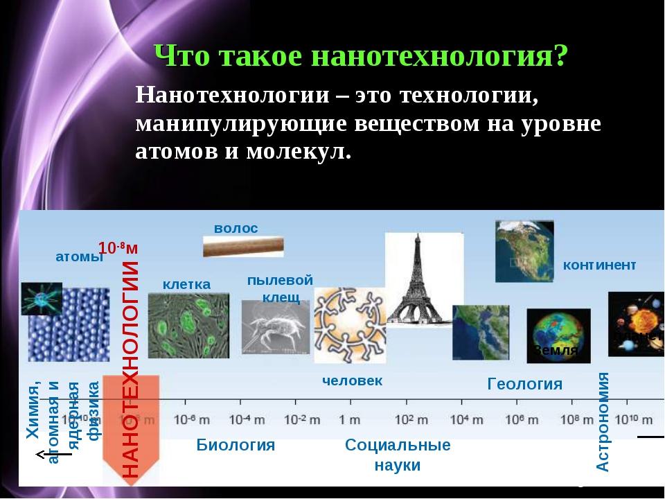 10-8м Что такое нанотехнология? Нанотехнологии – это технологии, манипулирующ...