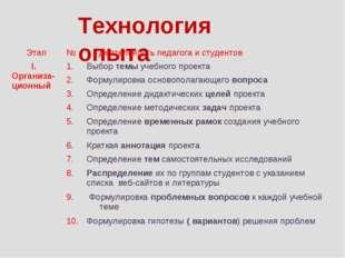 Технология опыта 910. Этап№ Деятельность педагога и студентов I. Организа-ц