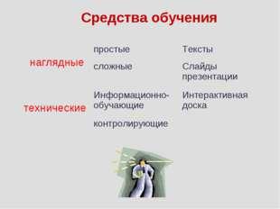 Средства обучения         наглядныепростыеТексты сложныеС