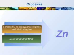 30Zn 1s22s22p63s23p64s23d10 d-элемент IV-го периода второй группы побочной по