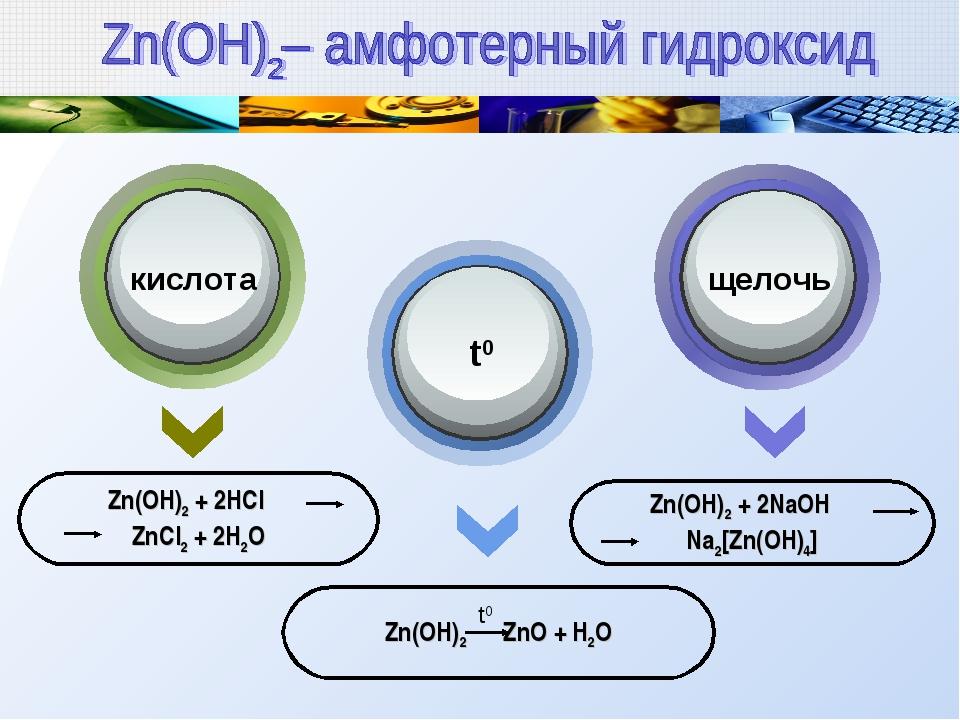 Zn(OH)2 + 2HCl ZnCl2 + 2H2O Zn(OH)2 ZnO + H2O Zn(OH)2 + 2NaOH Na2[Zn(OH)4] ки...