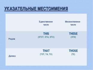 УКАЗАТЕЛЬНЫЕ МЕСТОИМЕНИЯ  Единственное число Множественное число РядомTHIS