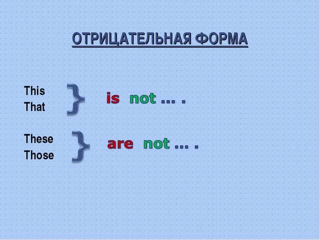 ОТРИЦАТЕЛЬНАЯ ФОРМА This That These Those